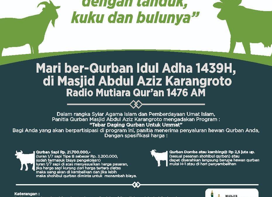 Hikmah di Balik Qurban